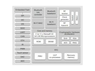 ESP32-POE Entw.Kits WiFi Ethernet,SDIO,SPI,UART,micro-USB,microSD OLIMEX