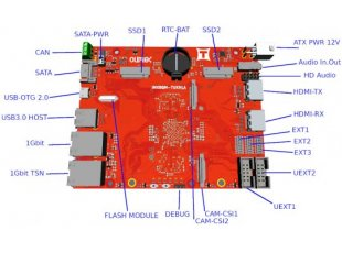 IMX8QM-TUKHLA - Open Source Hardware Board